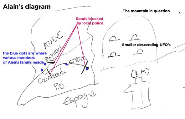Alains Diagram Smaller